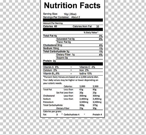 Birthday nutrition facts label download free clip art with